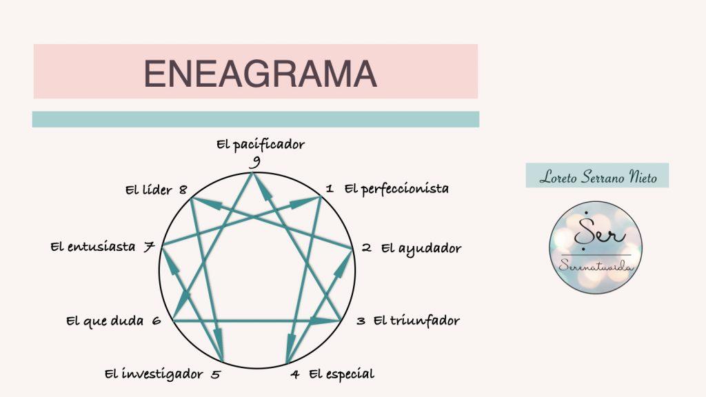 Imagen curso eneagrama